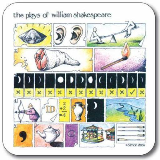 The Plays of William Shakespeare Coaster